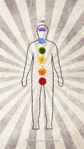 Ubicación y color de los 7 chakras principales